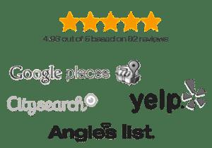Richmond Porta Potty Rental Reviews width=